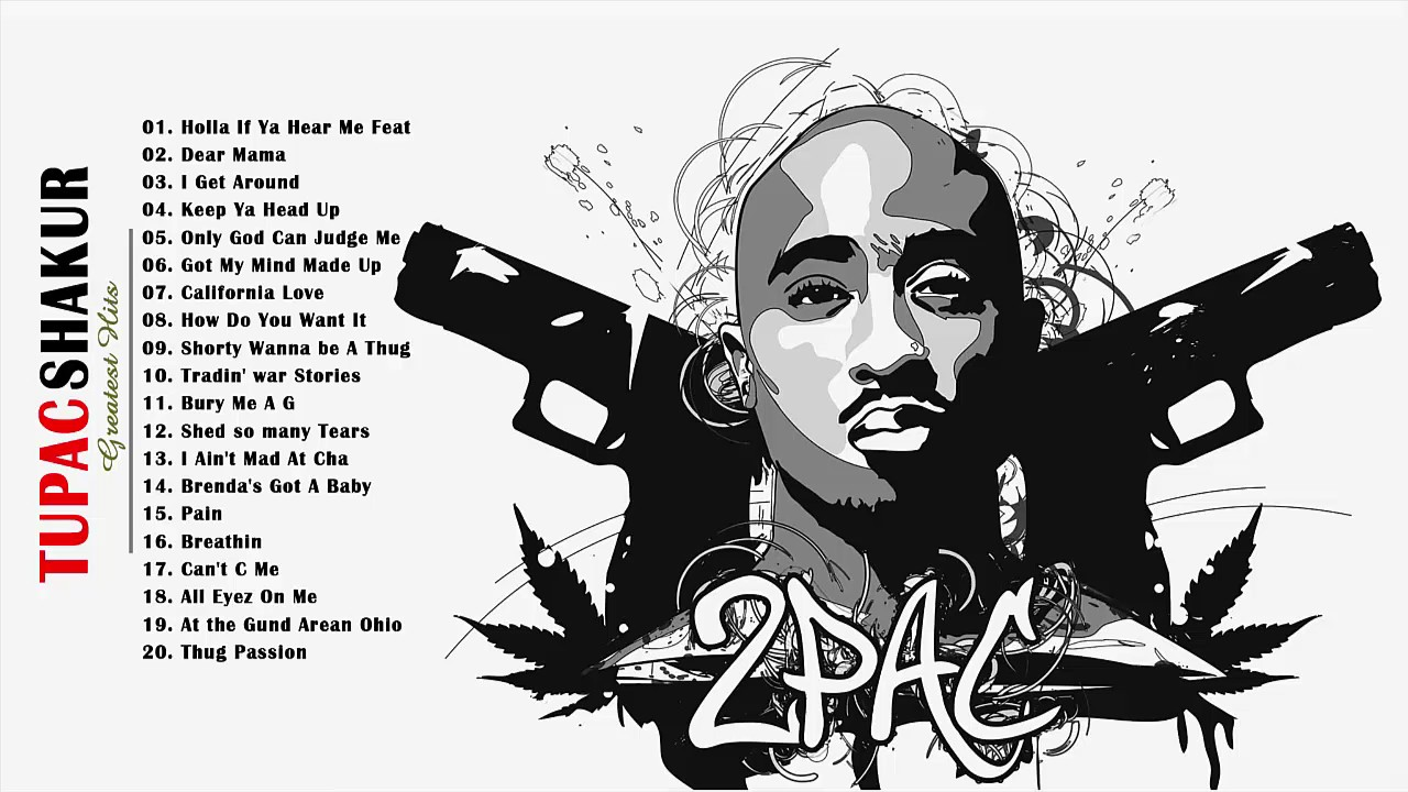 Tupac most popular songs